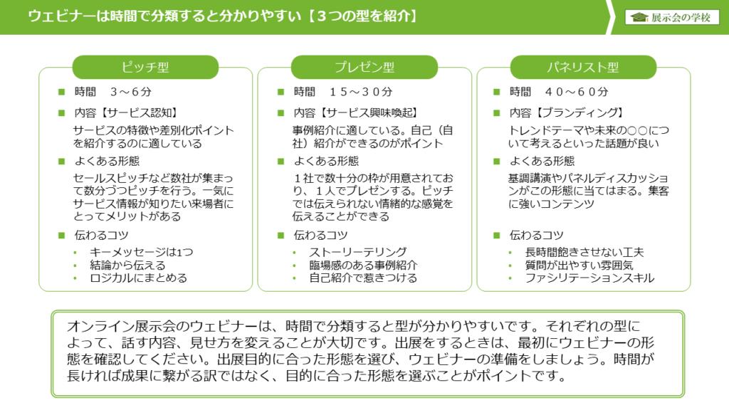 オンライン展示会_ウェビナーの学校3つの型
