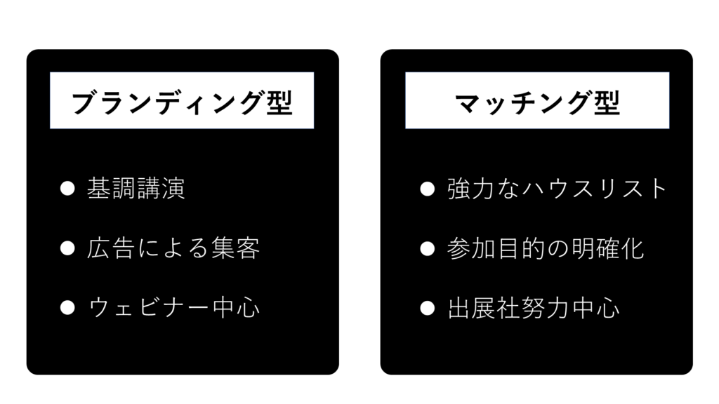 2つのオンライン展示会